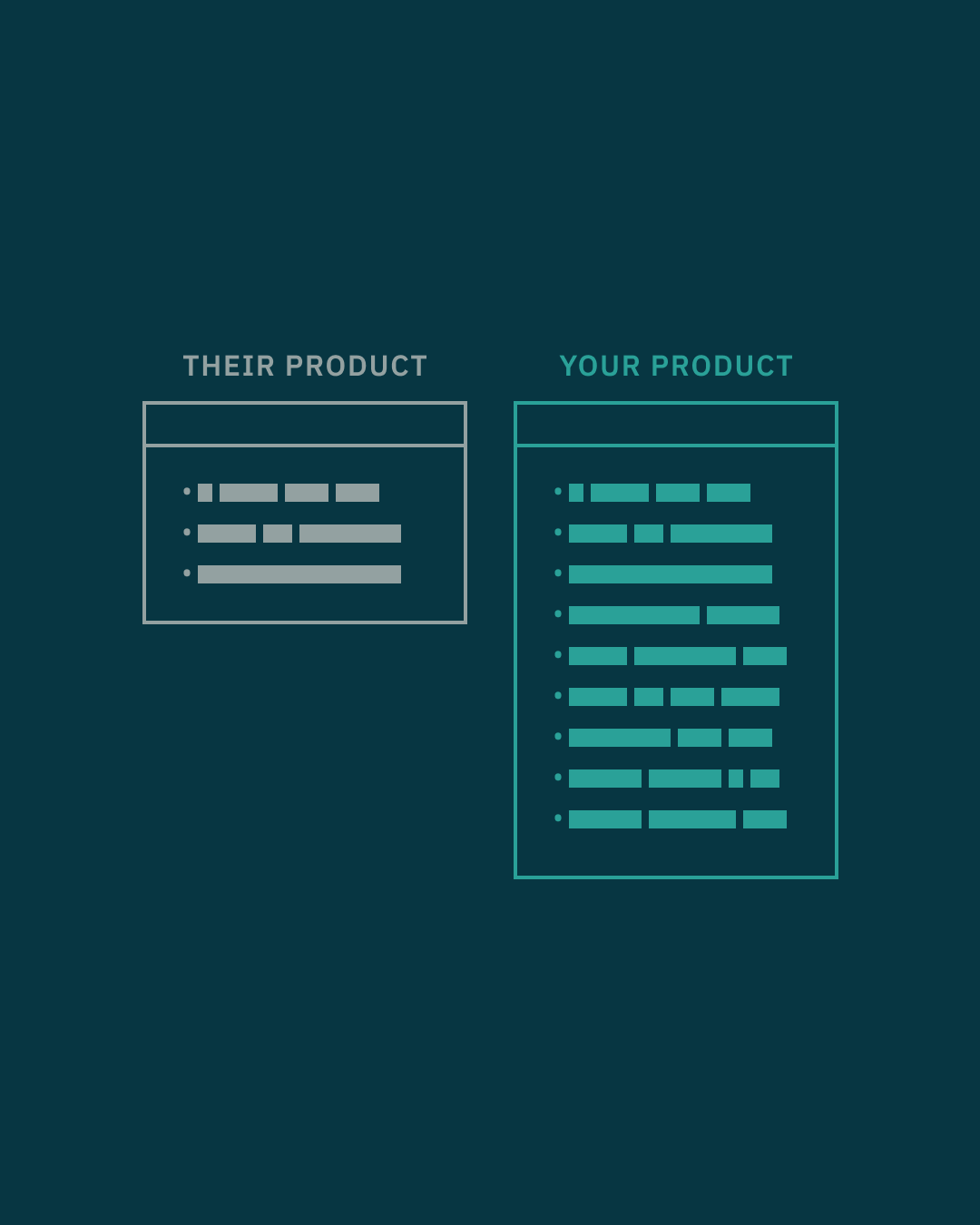 So good you can't compare it—making a mixed product